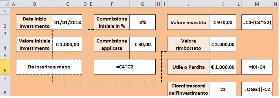 come calcolare il profitto in bitcoin)