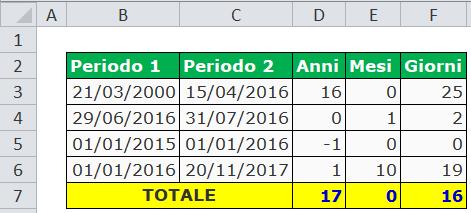 best cheap 1f4f0 71978 Excel: data.diff per calcolare la differenza tra due date